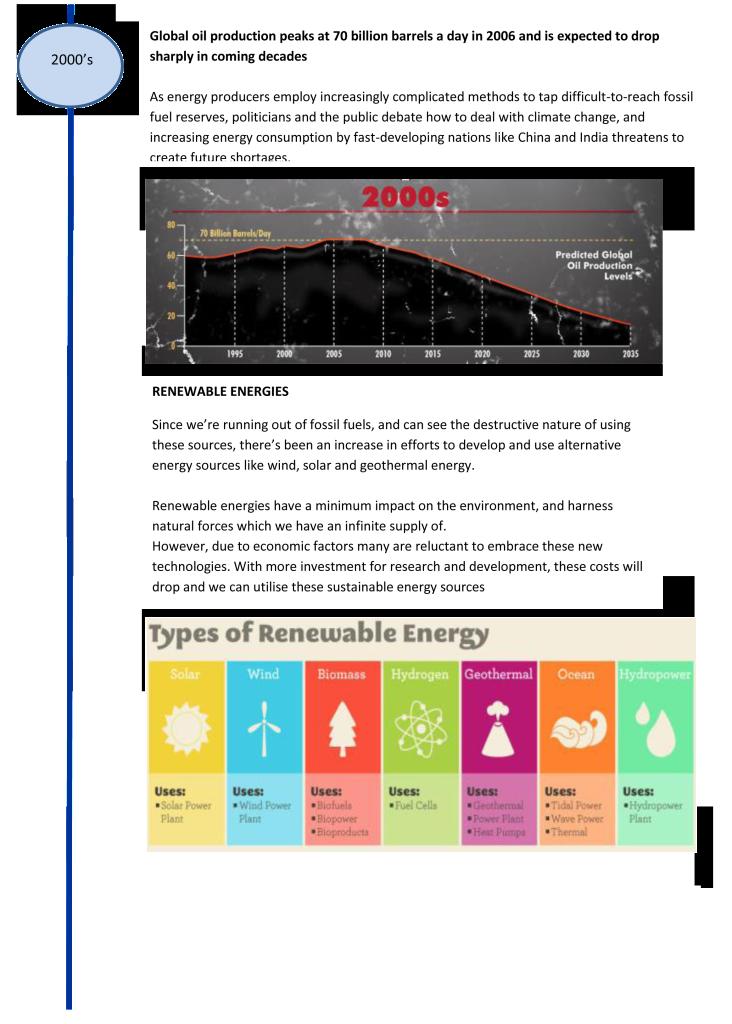 History of Fuel pdf-1-3